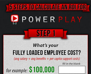 Powerplay for Salesforce.com ROI infographic
